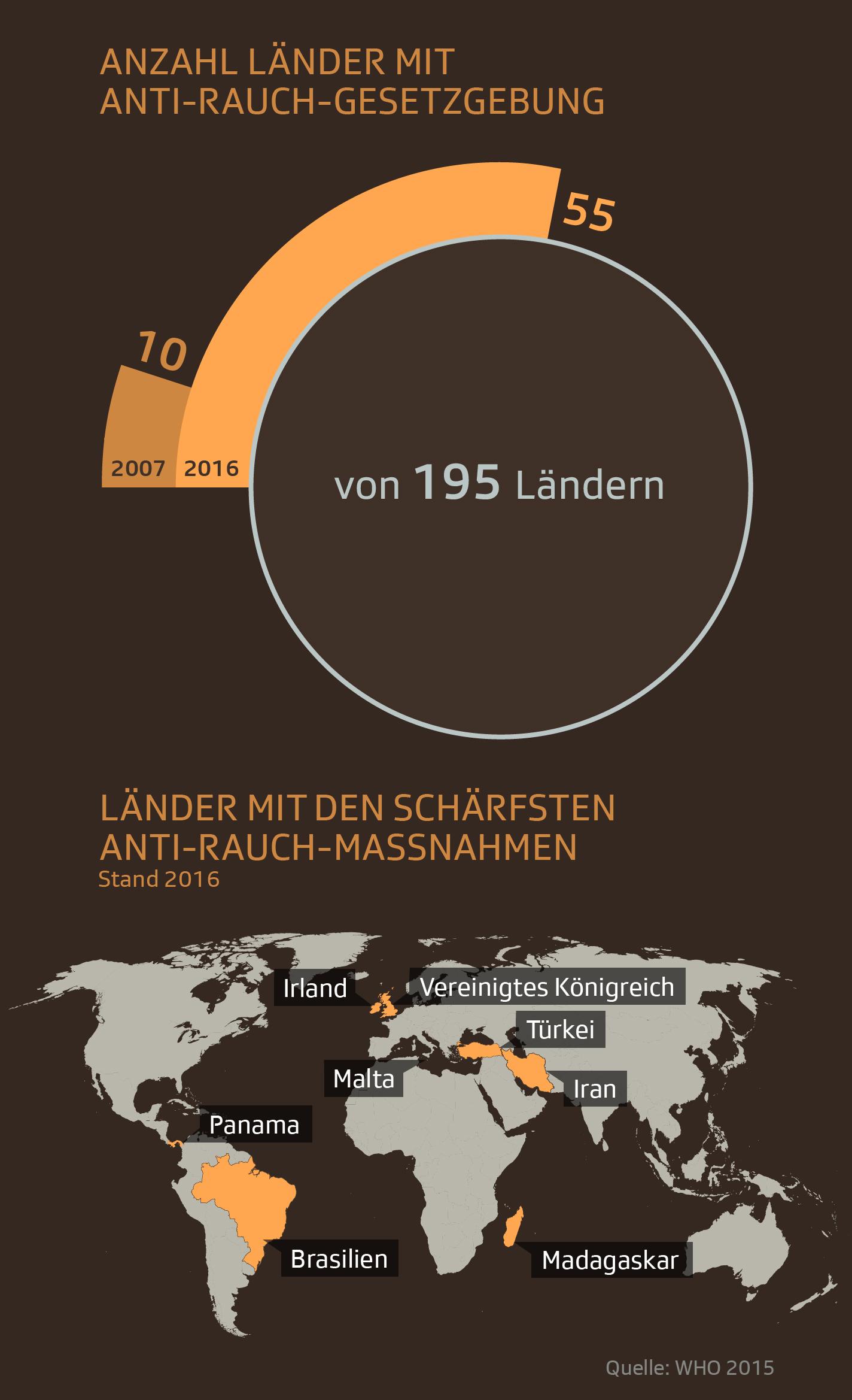 Länder mit strenger Antirauch-Gesetzgebung