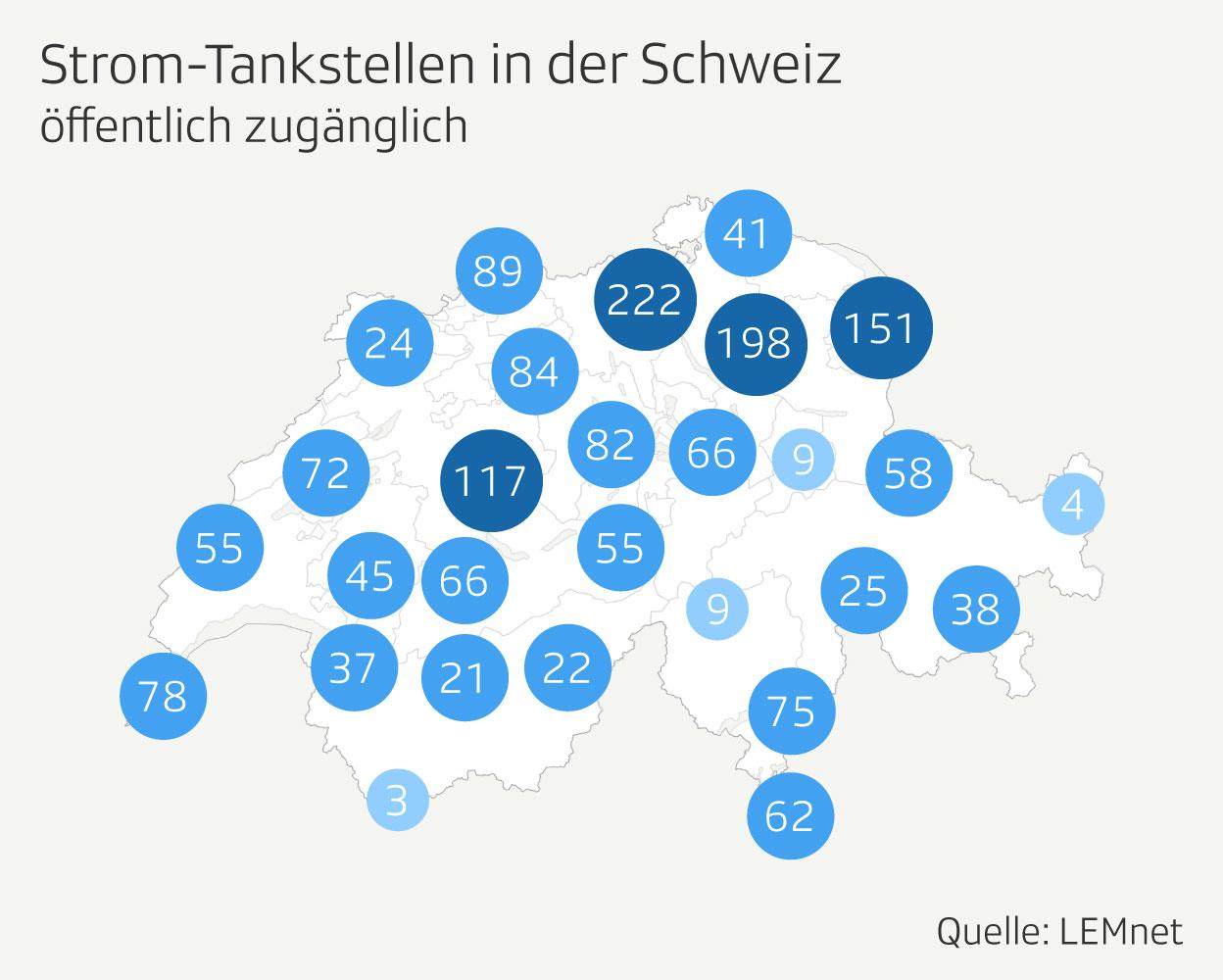 Stromtankstellen in der Schweiz öffentlich zugänglich