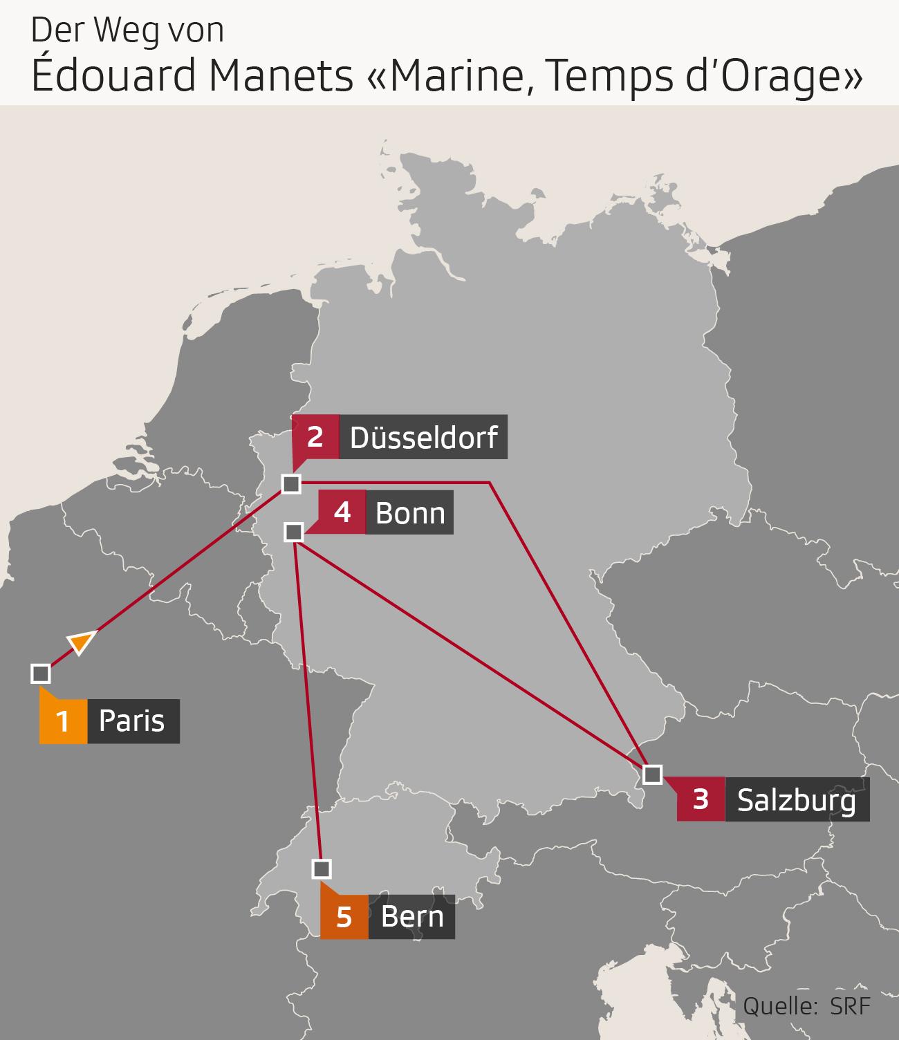 Der Weg von Edouard Manets Marine Temps d'Orage