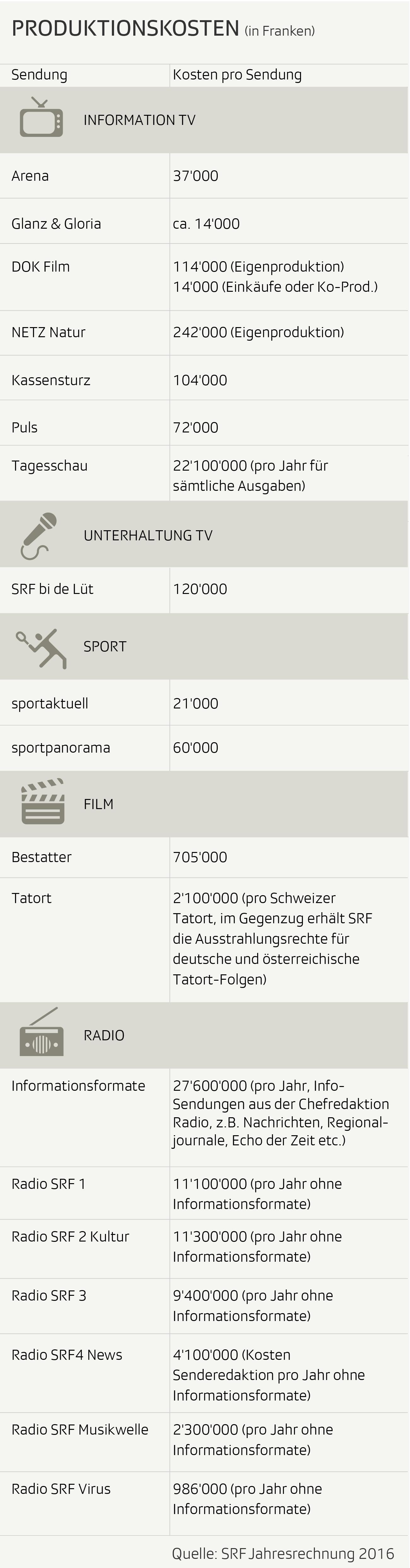 Niedlich Excel Steuervorlage Fotos - Entry Level Resume Vorlagen ...