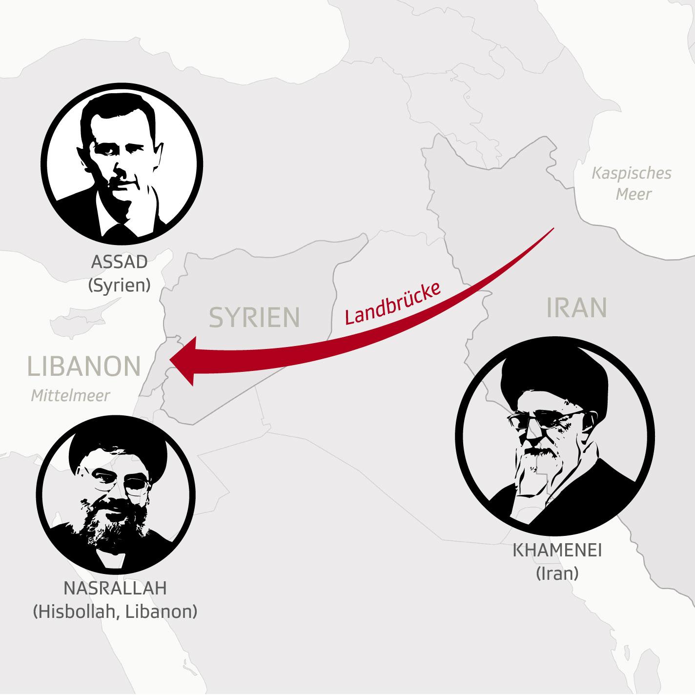 Syrienkonflikt und der Iran