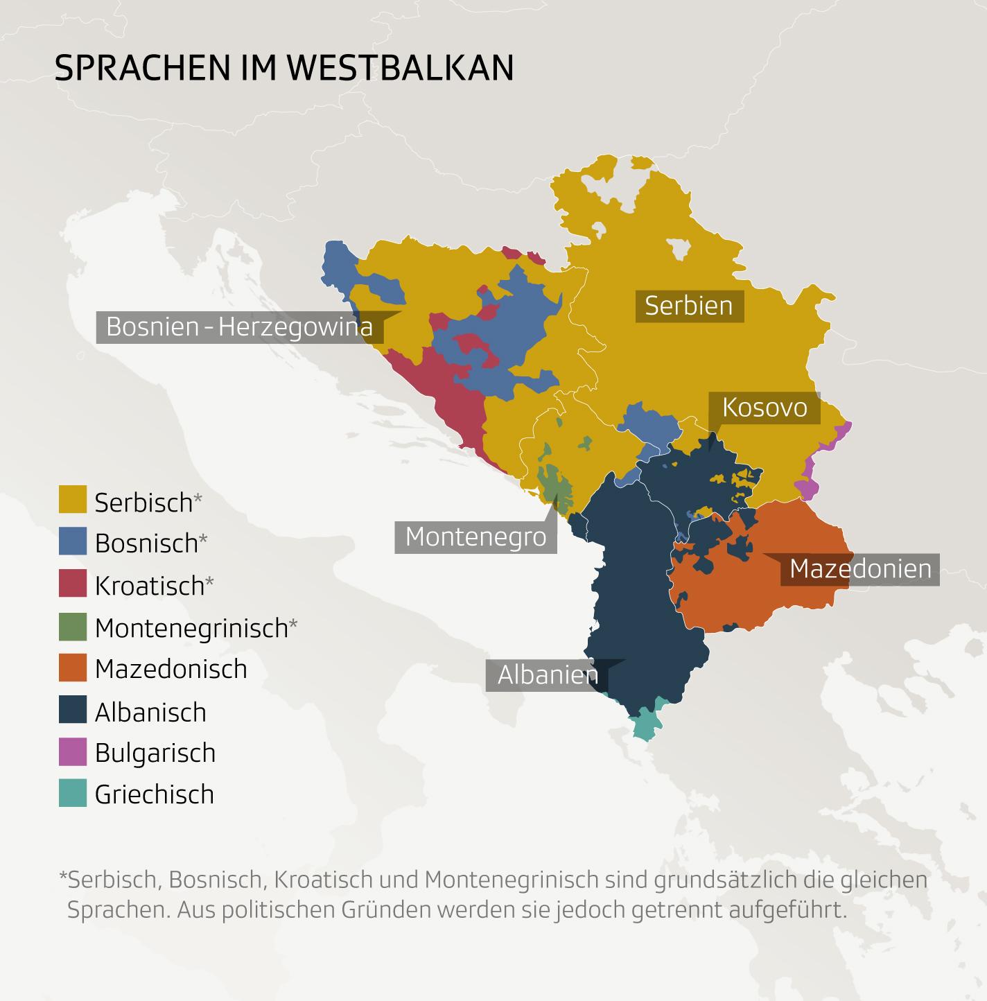 Sprachen im Westbalkan