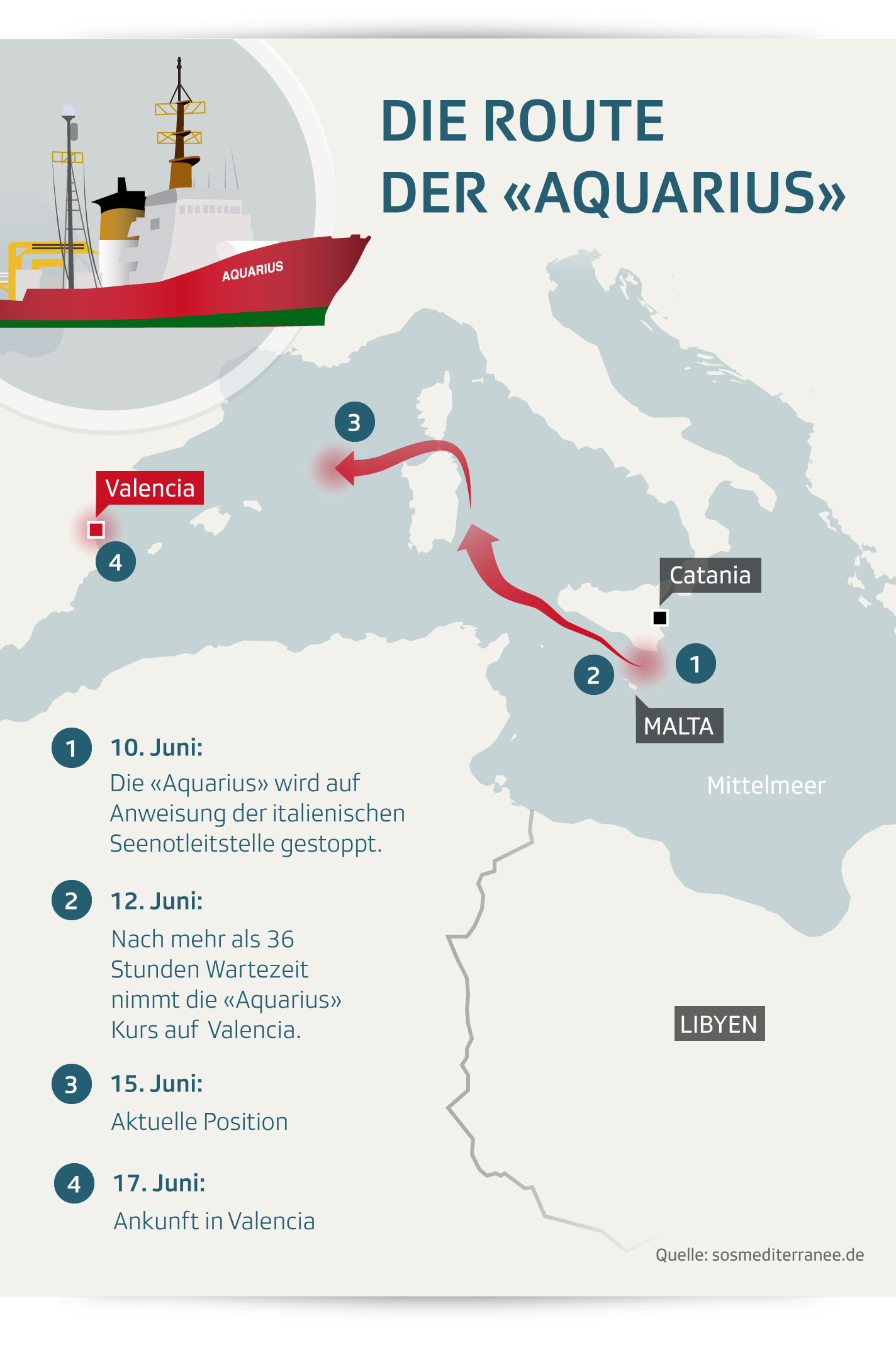 Grafik Route der Aquarius