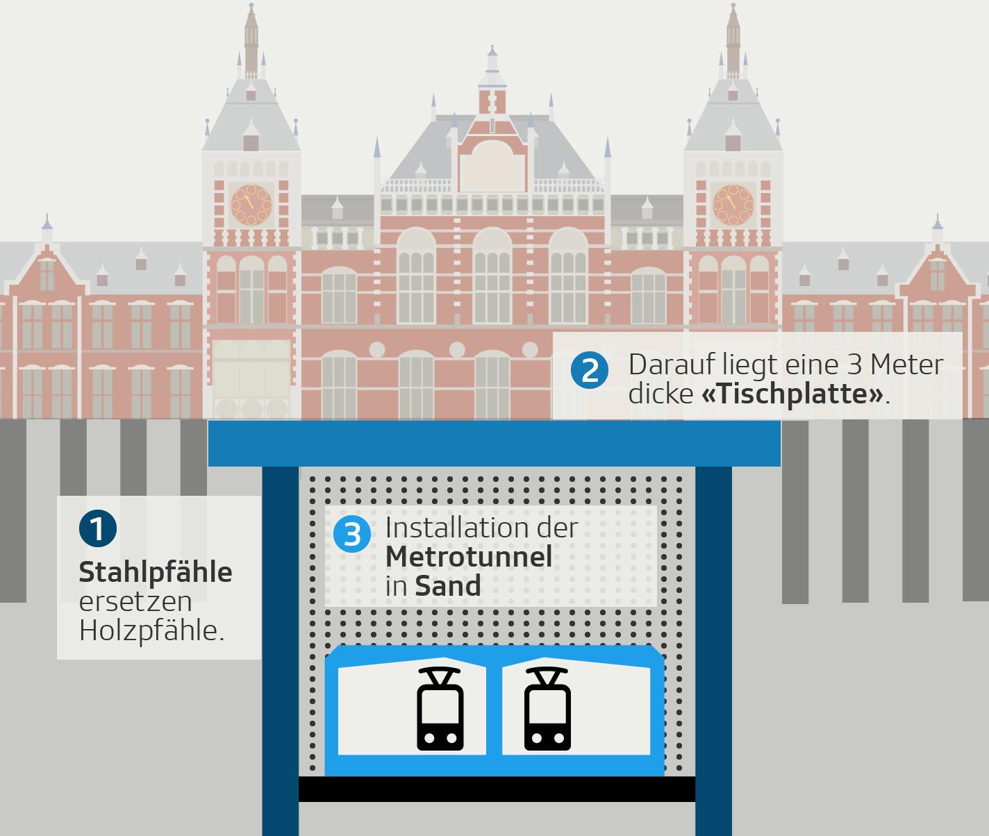 Grafik Amsterdam Alternative