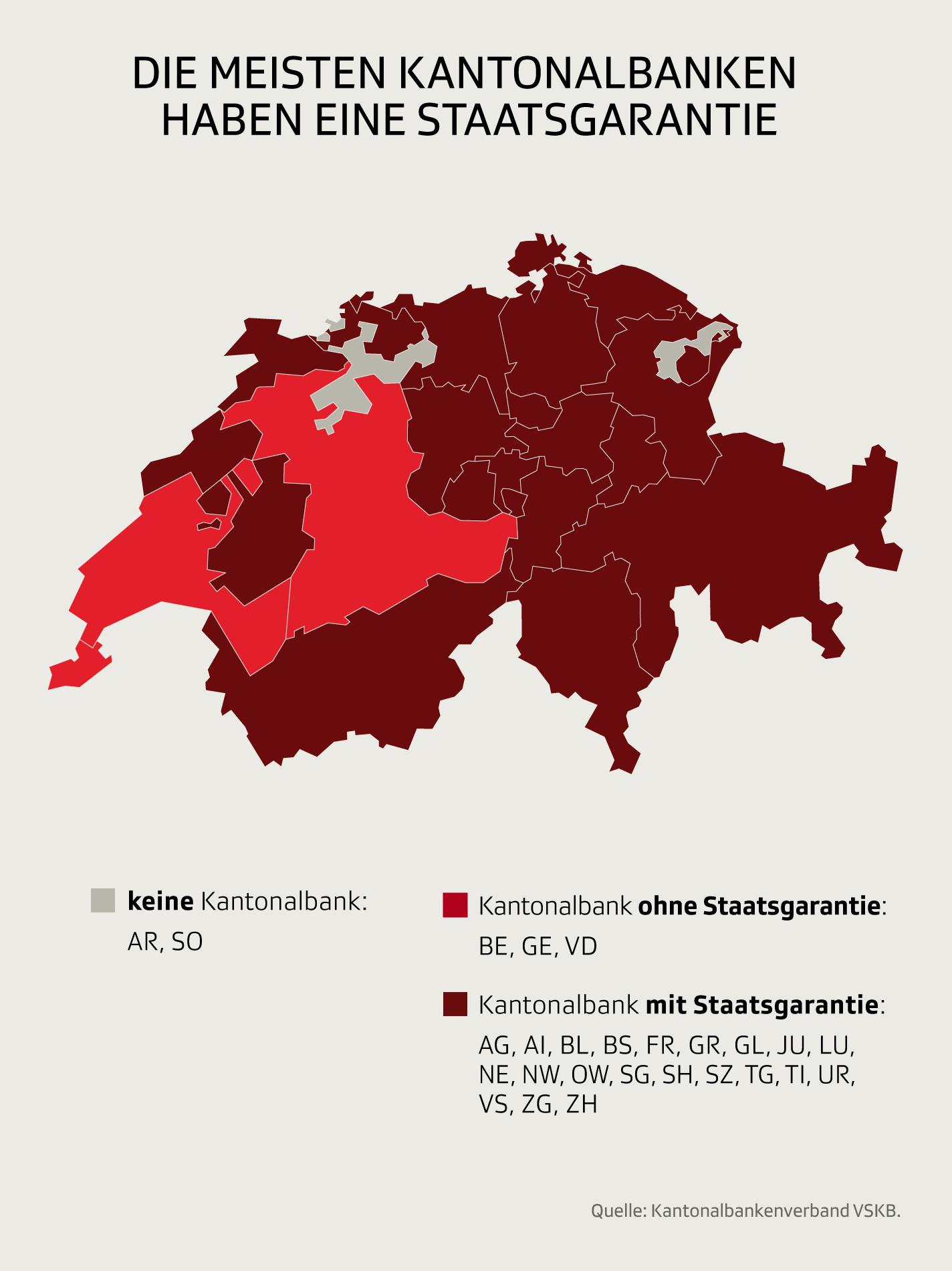 Grafik zeigt, was die Staatsgarantie den Kantonen bringt