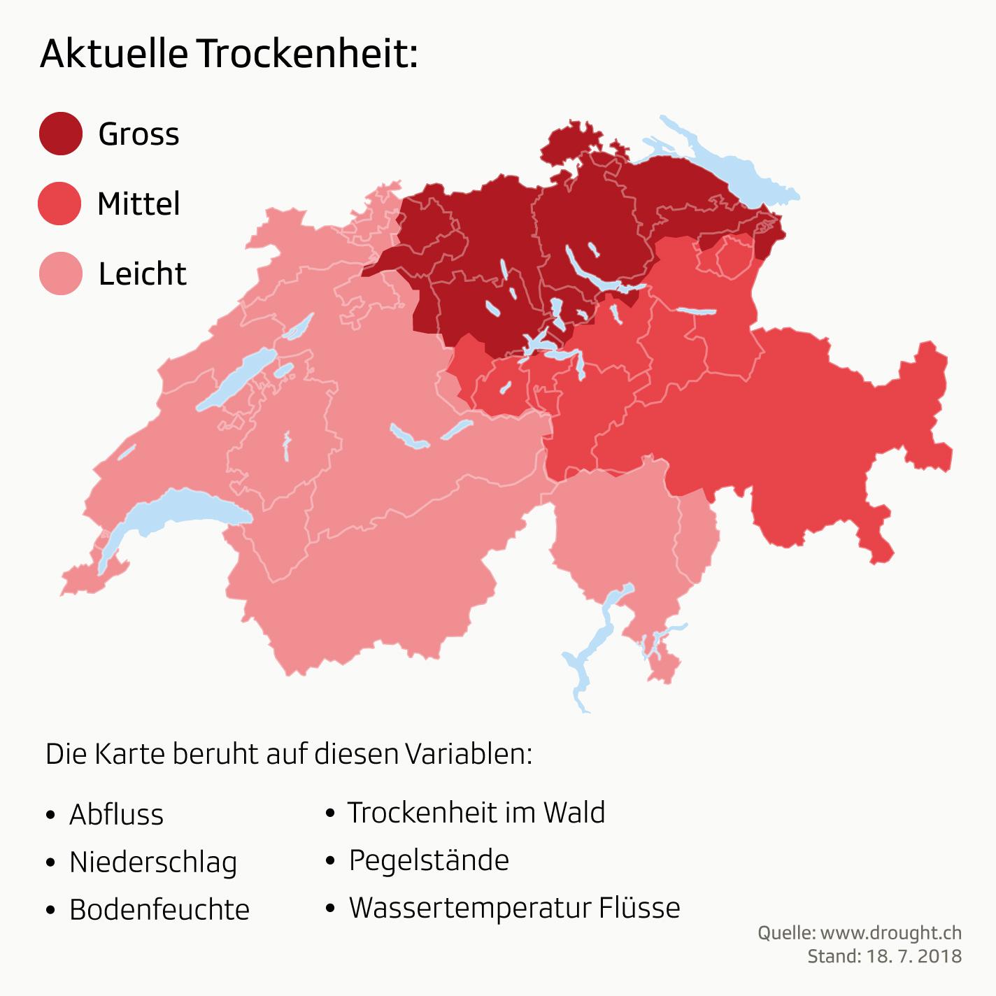 Aktuelle Trockenheit in der Schweiz