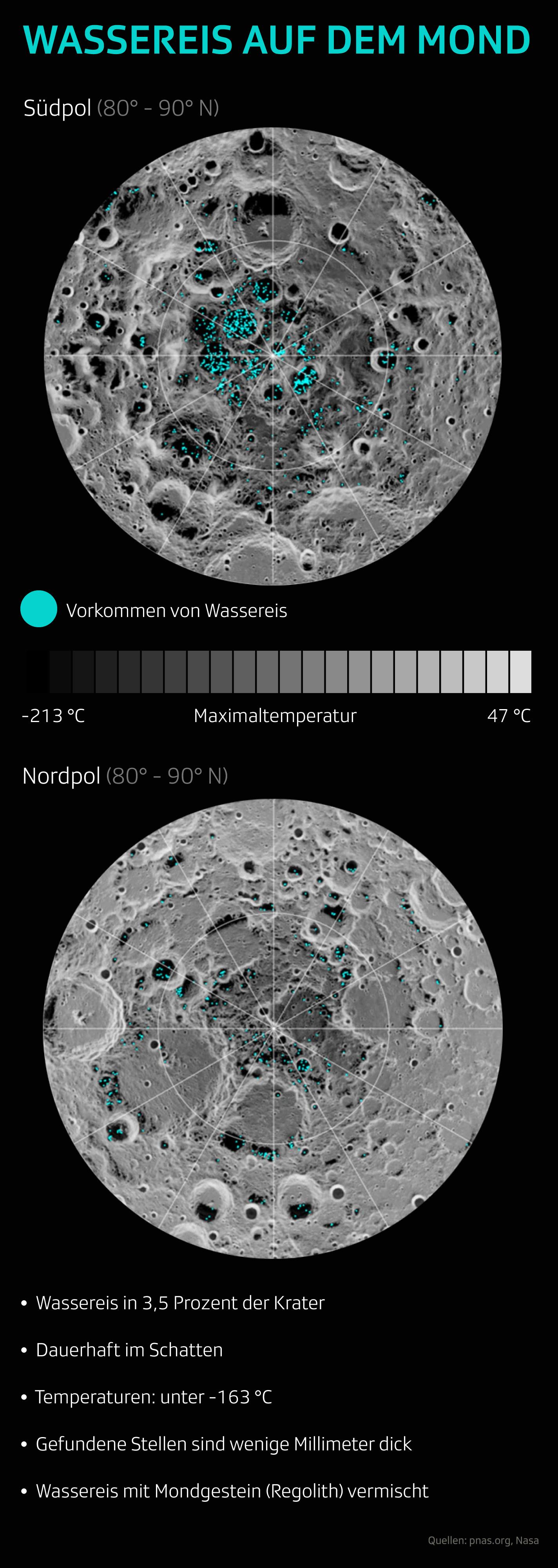 Infografik: Wassereis auf dem Mond