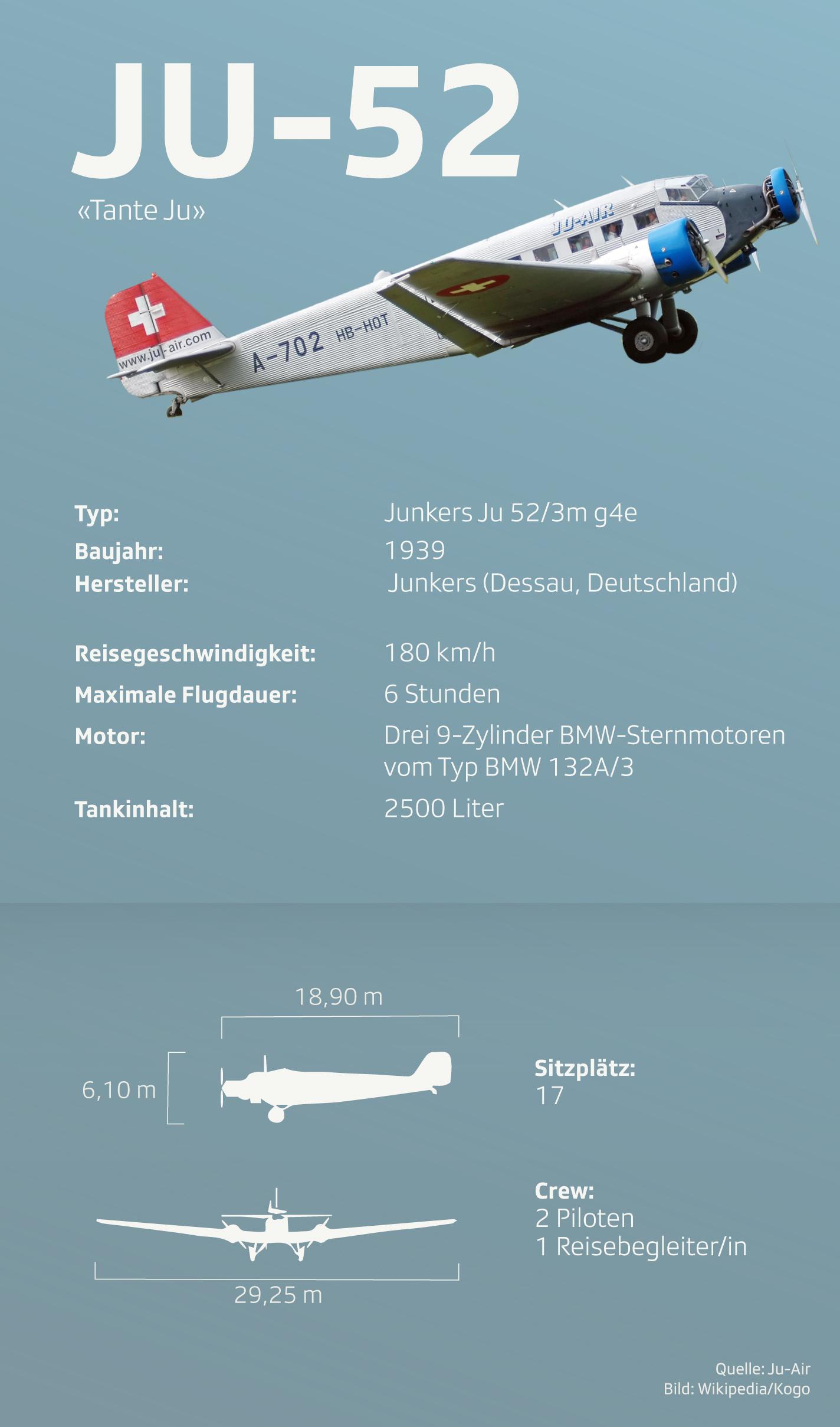 Datenblatt zur JU 52