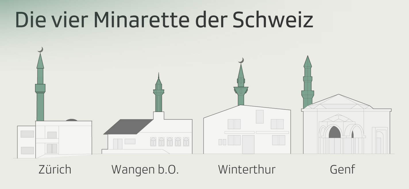 Minarette in der Schweiz