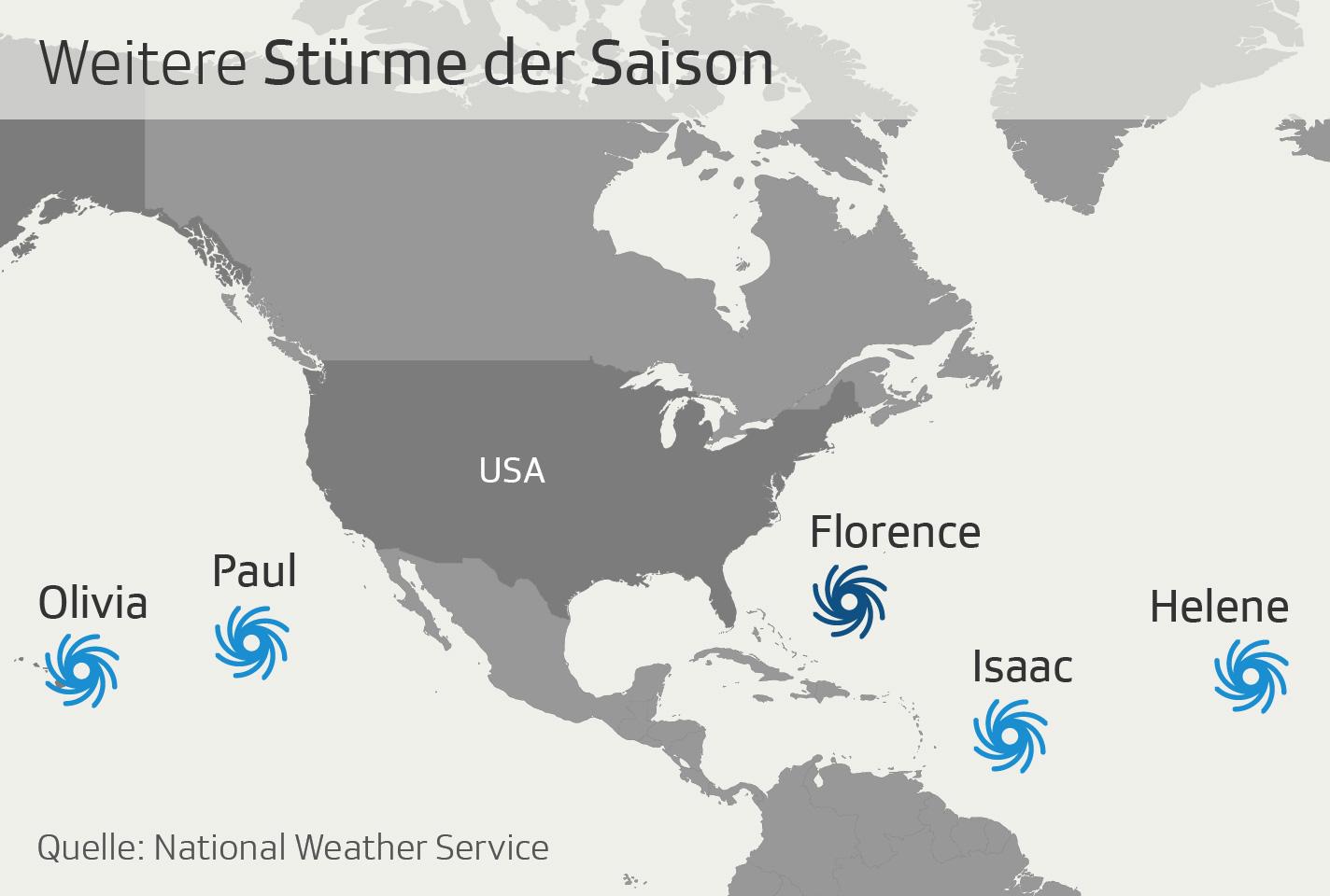 Weitere Wirbelstürme in der Region