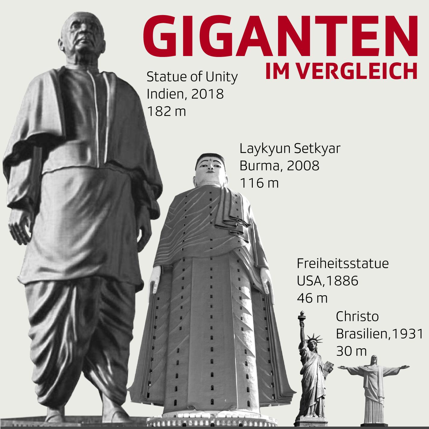 Die grösste Statue der Welt