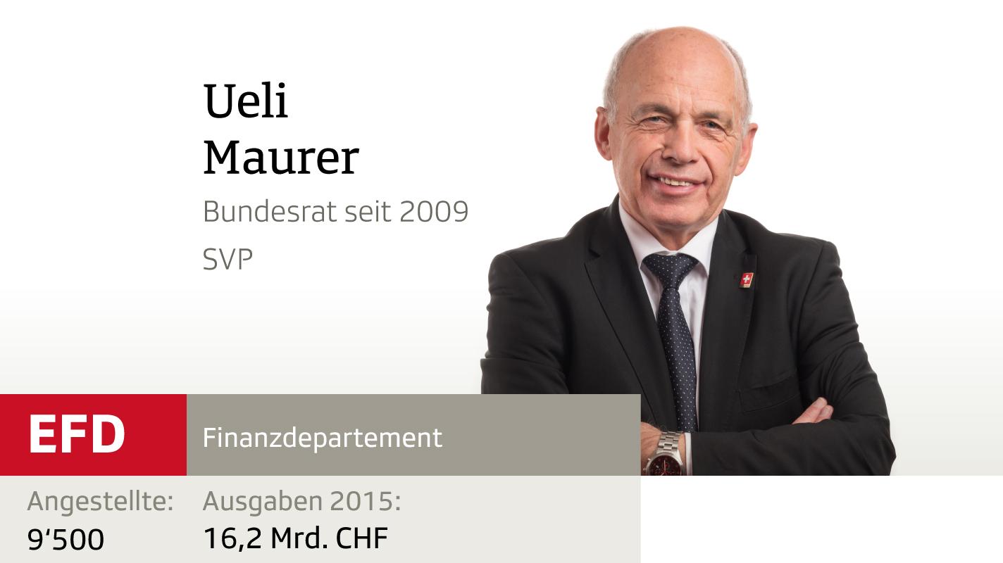Departementsverteilung EFD