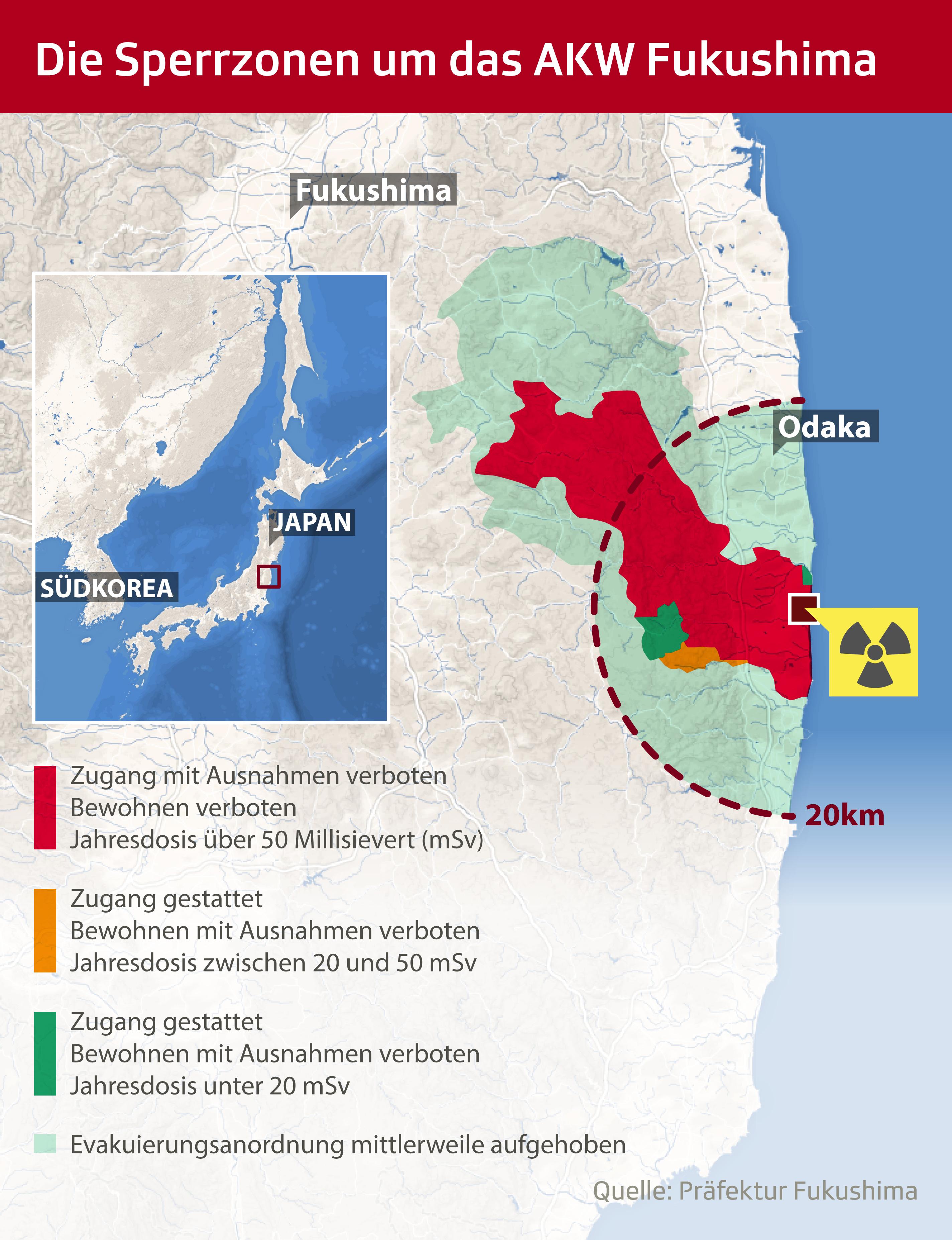 Grafik Fukushima