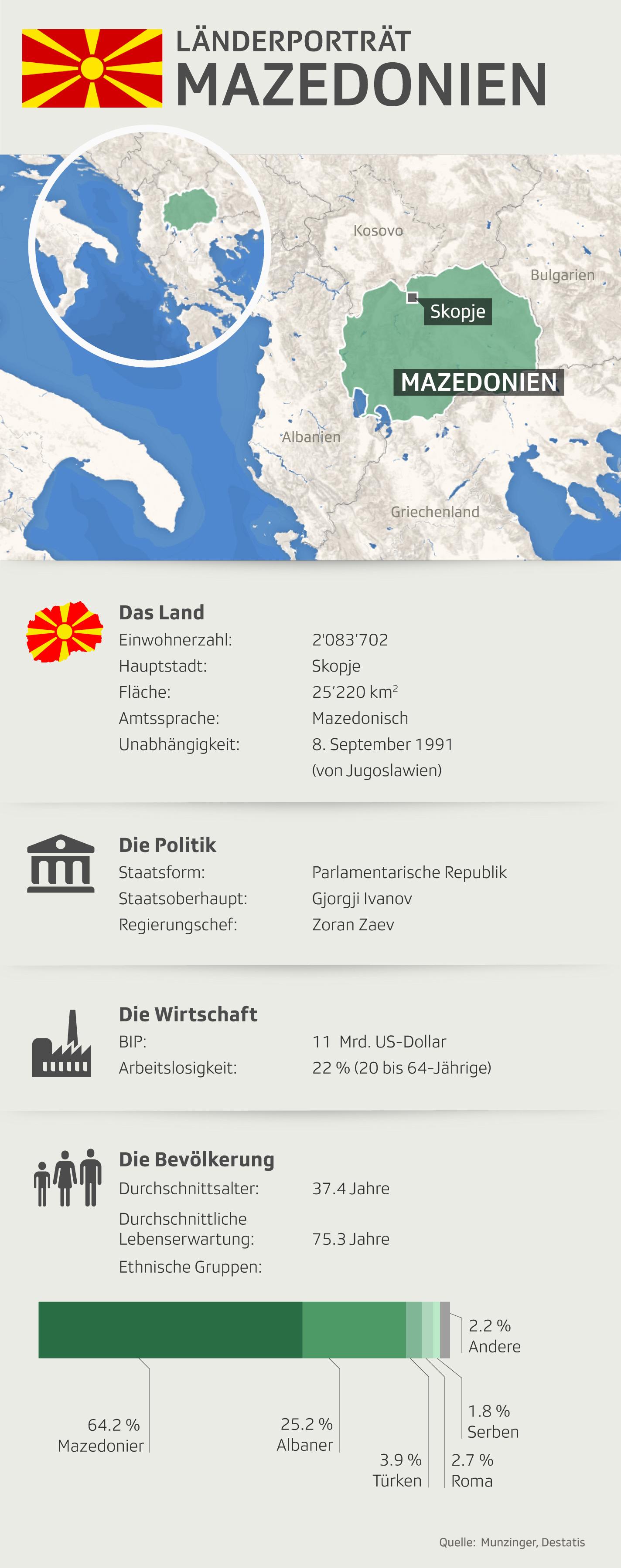 Grune Karte Mazedonien.Mit Knapper Mehrheit Griechisches Parlament Sagt Ja Zu
