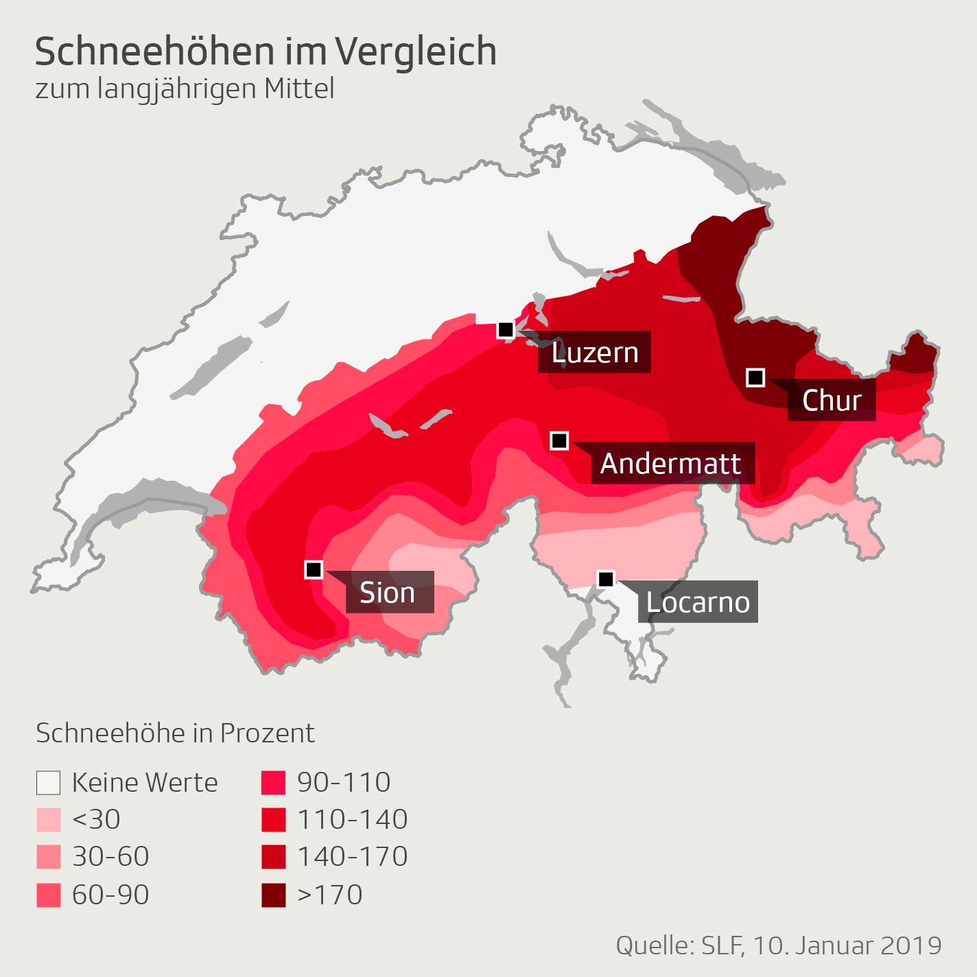 Grafik Vergleich Schneehöhen