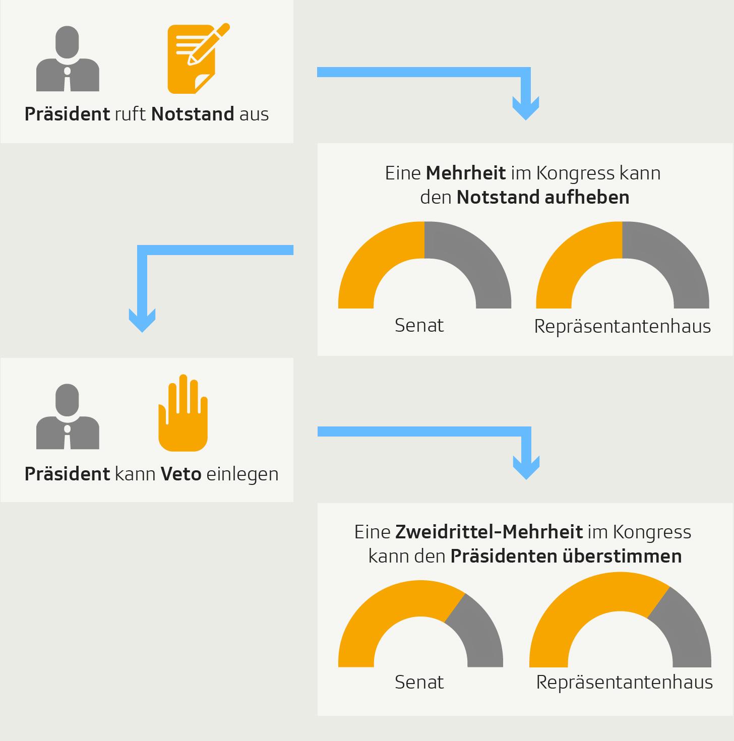 Grafik zeigt Anzahl Frauen und Männer auf den Wahllisten bei Wahlen im Kanton Basel-Landschaft