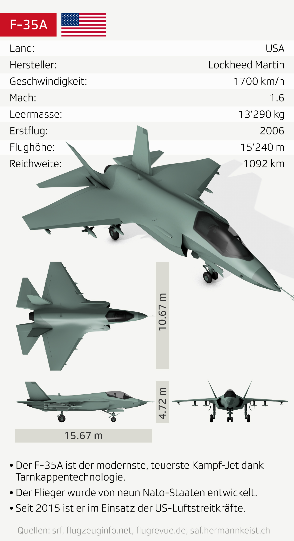 Datenblatt F-35A