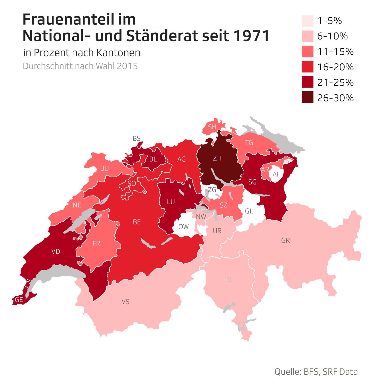Frauenanteil Parlament seit 1971