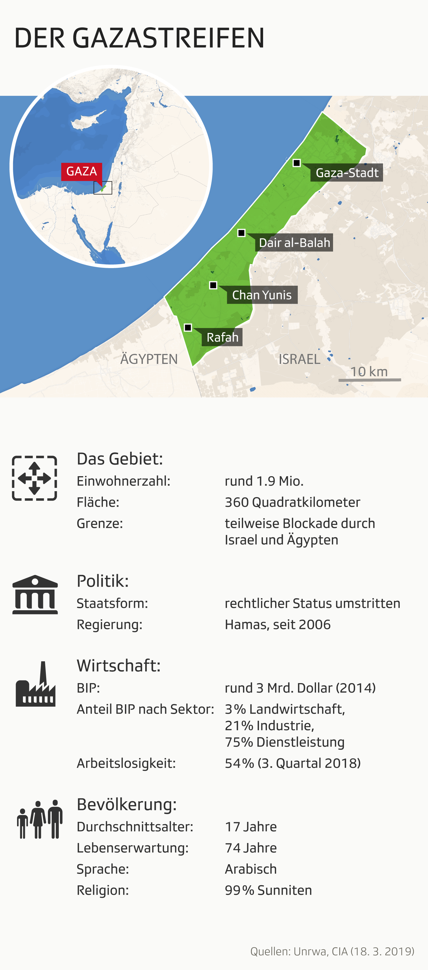 Karte Gaza