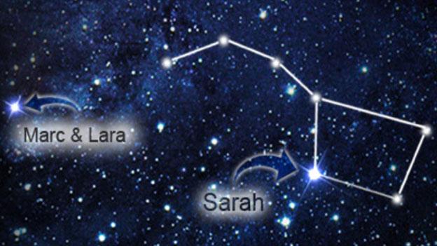 Fragwürdiges Geschäft mit Sternen