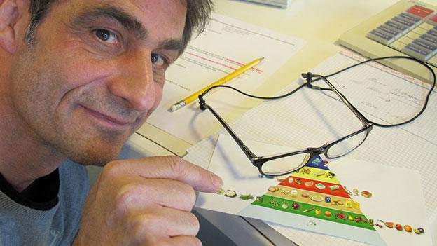 Thomy Scherrer: Meine ganz persönliche Lebensmittelpyramide