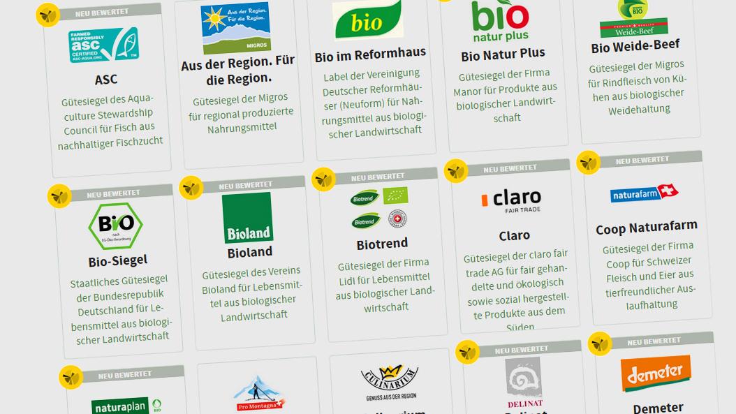 Welche Lebensmittel-Labels empfehlenswert sind