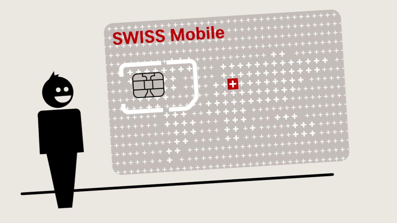 Roaming-Handyabo der Swiss Airline verspricht zu viel