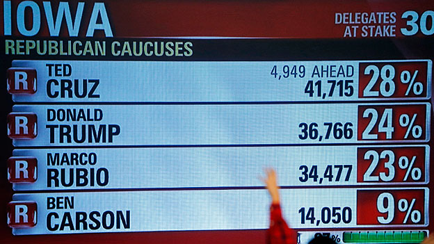 USA: Unerwartete Ergebnisse bei den Vorwahlen in Iowa