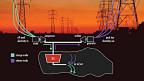 Druckluftspeicher: Luft wird in Kavernen komprimiert und anschliessend genutzt, um über einen Turbinengenerator Elektrizität zu erzeugen.