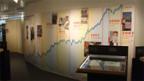 Eine Zeitreise durch 400 Jahre Aktienhandel.