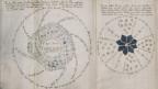Aussschnitt aus dem Voynich-Code, aus dem astronomischen Teil.