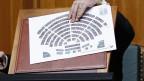 In einem Jahr sind Wahlen. Wie wird das neue Parlament verteilt sein?