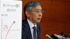 Die Zinspolitik der Notenbanken funktioniert nicht. Aktuell hat der japanische Notenbankchef Haruhiko Kuroda am 21. September darüber informiert, dass die Notenbank vorläufig auf eine Verschärfung der Negativzinsen verzichtet.