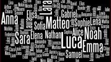 Audio ««Dein Name sei…» - Ich und mein Vorname» abspielen