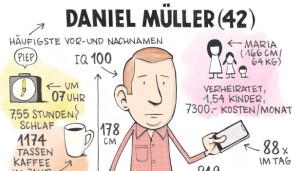 Audio «INPUT KOMPAKT: Ein Hoch auf das Mittelmass» abspielen.