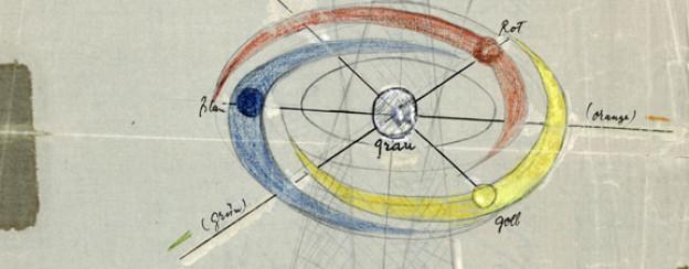 Paul Klee, Bildnerische Gestaltungslehre: I.2 Principielle Ordnung (Bildausschnitt).