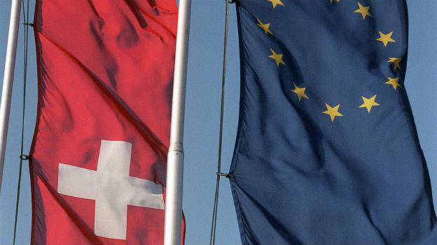 Die Schweiz und die EU