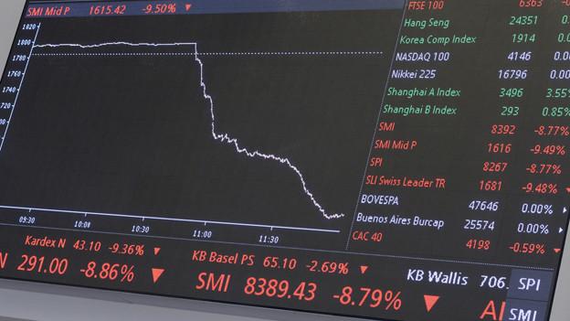 Börsen-Bildschirm