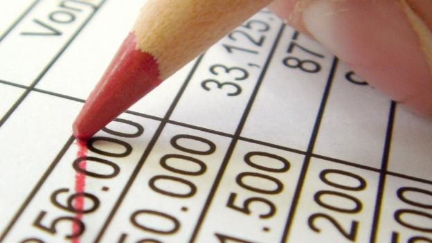 Hand hält Rotstift und streicht Zahlen durch