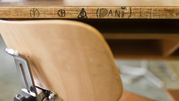 Aargauer Berufsschulreform: Berufsschulen selber schweigen