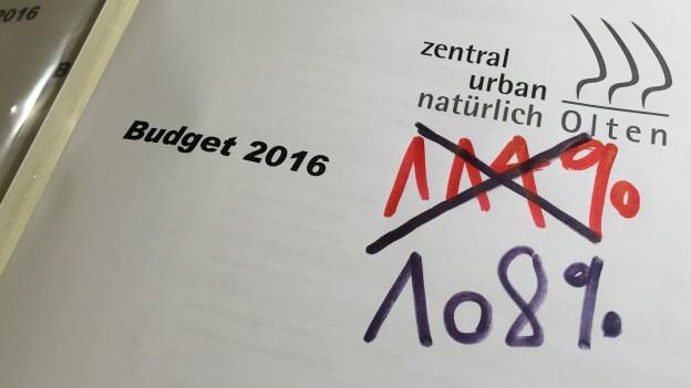 Das Parlament hat die Steuererhöhung gestrichen. Nun ist die Stadtregierung mit einem Streichkonzert gefragt.