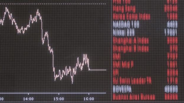Eine Kurve auf einem Börsenbildschirm zeigt abwärts