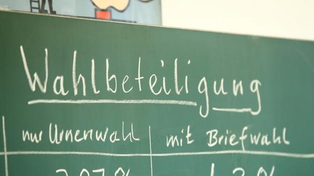 Aargau unterrichtet Politik in einem separaten Schulfach.