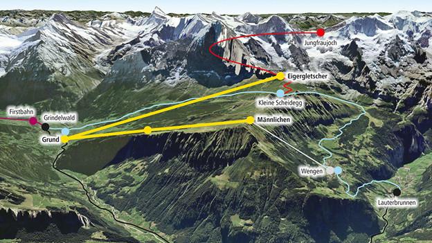 Übersicht der Jungfrauregion.