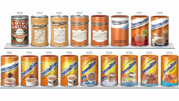 Seit 150 Jahren produziert Wander Ovo - auch als englischer Konzern.