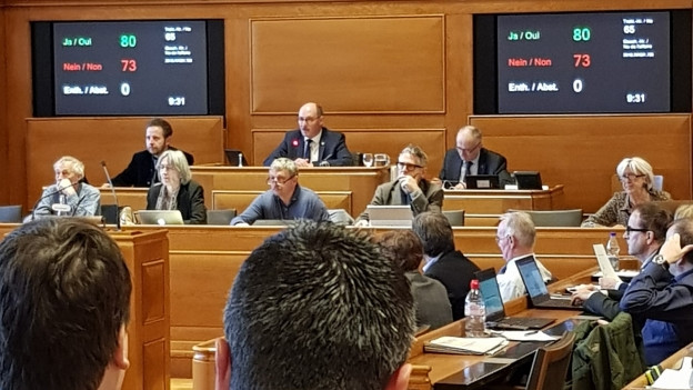 Der Rat sagte mit 80 zu 73 Stimmen Nein zum Rückkehrzentrum