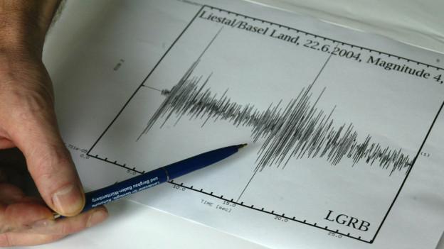 Seismografische Aufzeichnung