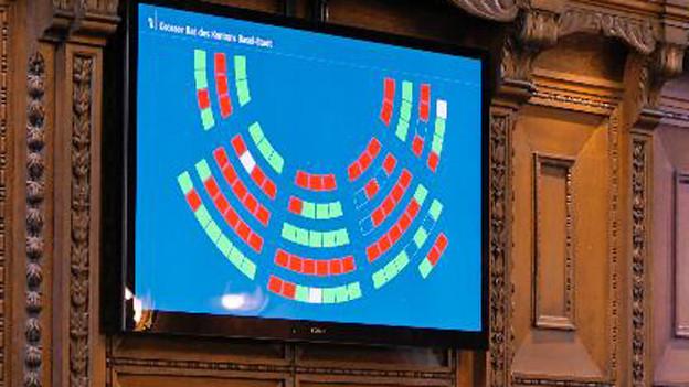 osser Rat wird 2016 noch nach aktuellem Gesetz gewählt