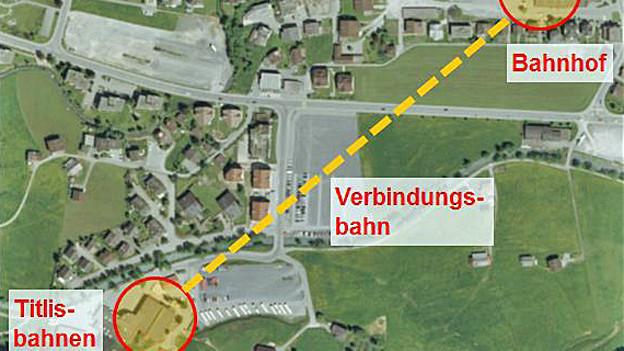 Pläne der Zentralbahn für Hotel und Bahn