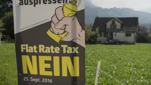 Plakat im Kanton Schwyz mit Nein-Parole
